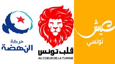 Photo de Tunisie -Une enquête ouverte sur les contrats de lobbying impliquant Ennahdha, Qalb Tounes et l'association Aich Tounsi